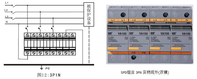 大恒VA100A级SPD通用电源模块浪涌保护器,符合SPD国家标准GB18802.1-2011要求规范,使用时并联在电源线路上,它利用其自身当两端电压高于规定电压后通过的电流呈指数规律增长的伏安特性,能够有效的将窜入电力传输线的瞬时过电压限制在设备或系统所能承受的电压范围内,达到将强大的雷电流泄流入地、抑制浪涌、泄流和限幅作用,从而保护被保护的设备或系统不受冲击而损坏。