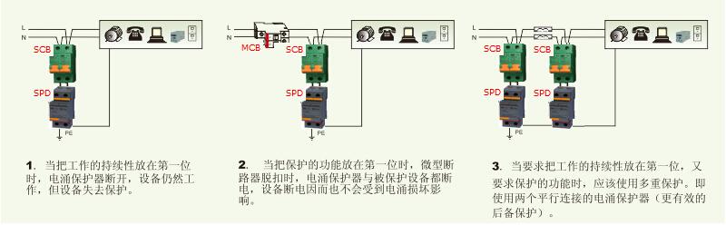 spd通用电源模块浪涌保护器