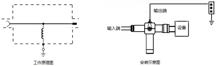 原理工作图和接线示意图
